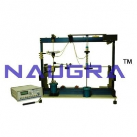 Dynamics of Machine lab Equipments