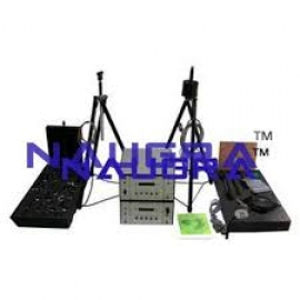 Antenna, Satellite, Radar & RF Trainers