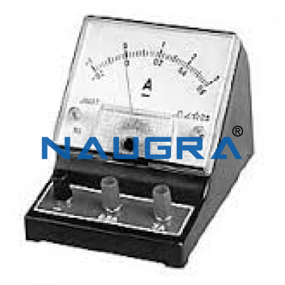 MOVING COIL AMMETER MODULE