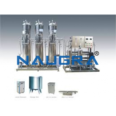 Bottled Water Processing Plants