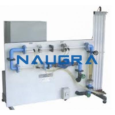 Industrial Flow Meters Trainer