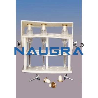 Butyrometer Stand