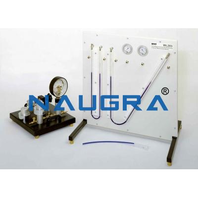 Fundamentals of Pressure Measurement