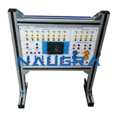 Programmable Logic Controllers PLC Process