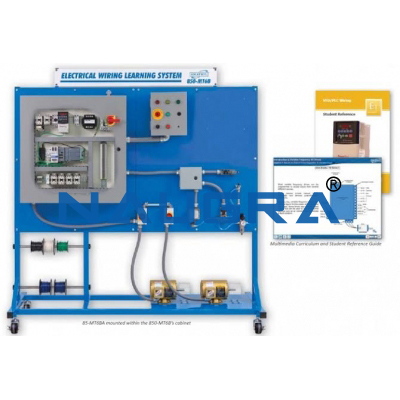 Product Finishing Learning Systems