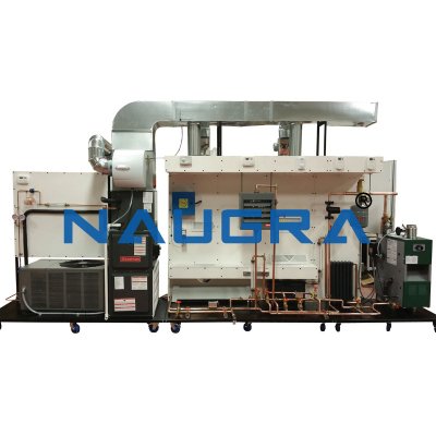 Domestic Heating Plant with Gas Fired Boiler