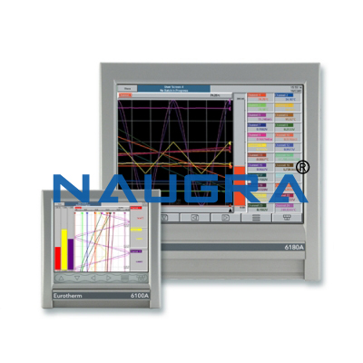 Software for recording the characteristics of Electrical Machines