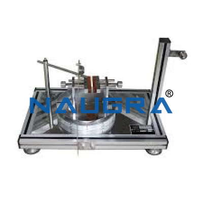 Screw Tester Apparatus